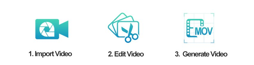 Steps of Editing videos with Renee Video Editor