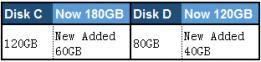 extend original disk