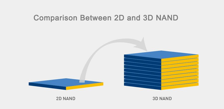 2D 3D NAND comparison