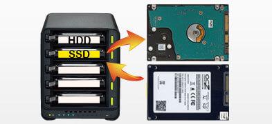 SSD conversion