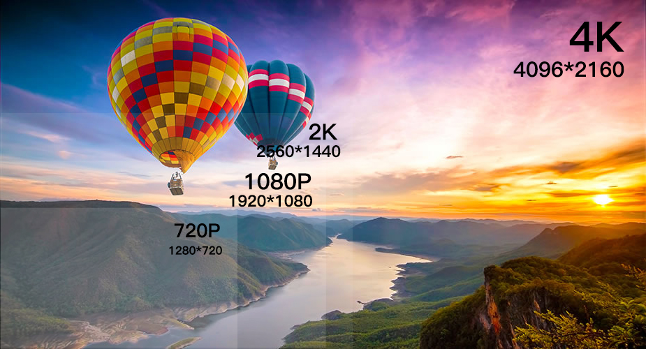 Definition of Video Resolution: 4:3 Resolution, 4K, 1080P and 720P