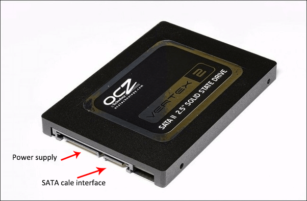 power supply and interface of sata ssd