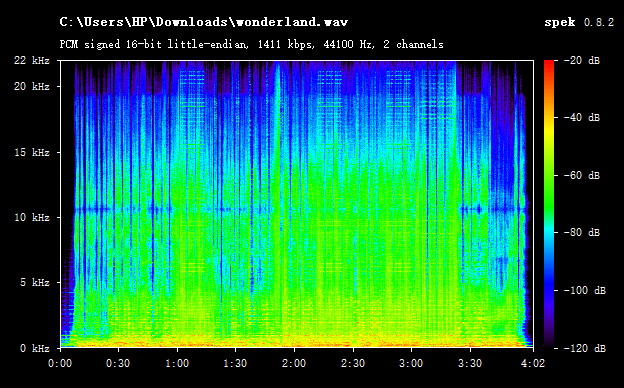 wav lossless audio format spectrum