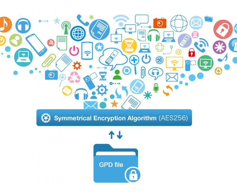 lenovo data leakage password protect folder windows 10 renee secure silo encryption