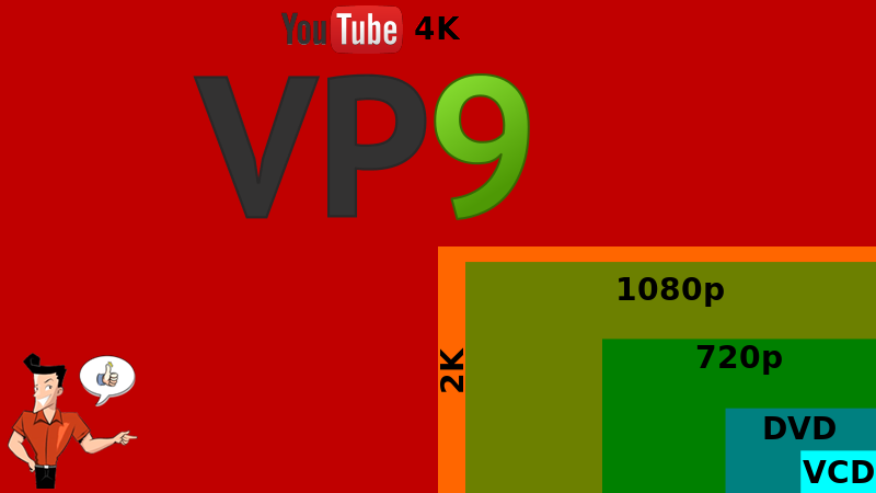 how to download vp9 from youtube
